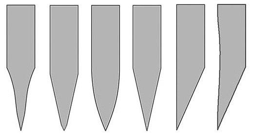 Ніж: профіль клинка