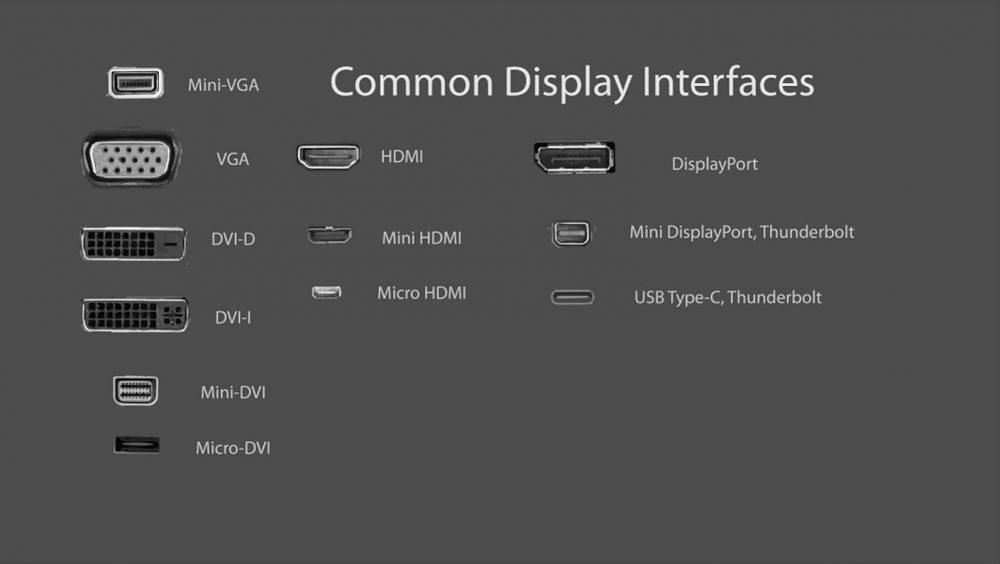 Інтерфейси підключення для виведення відеосигналу