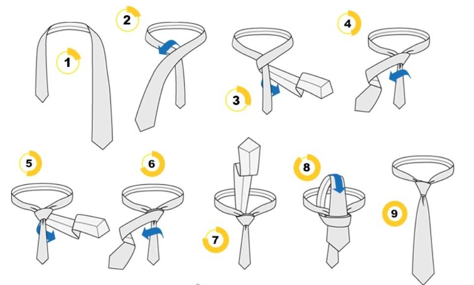 Як зав'язати краватку вузлом «Принц Альберт»